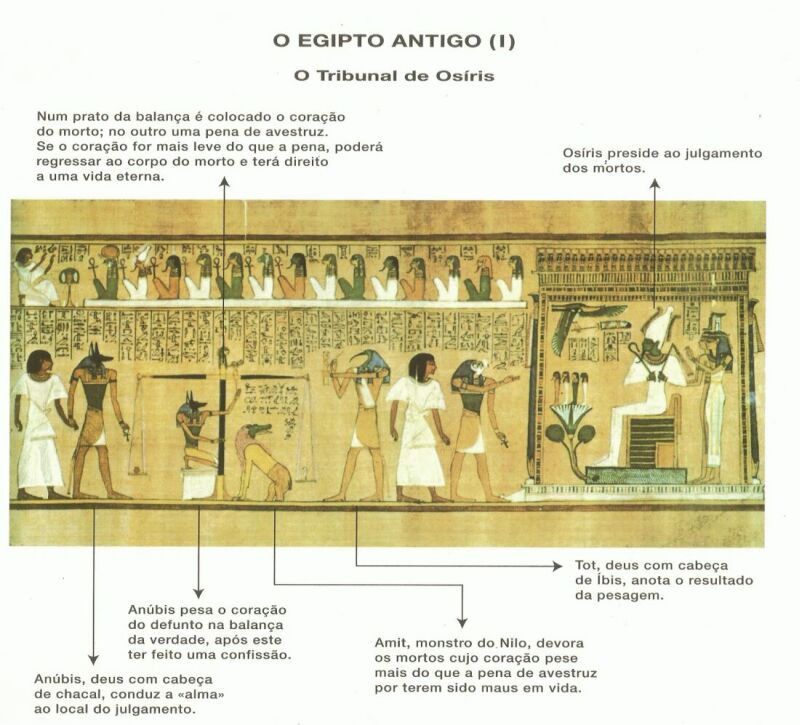 Para v egipte - 5 7